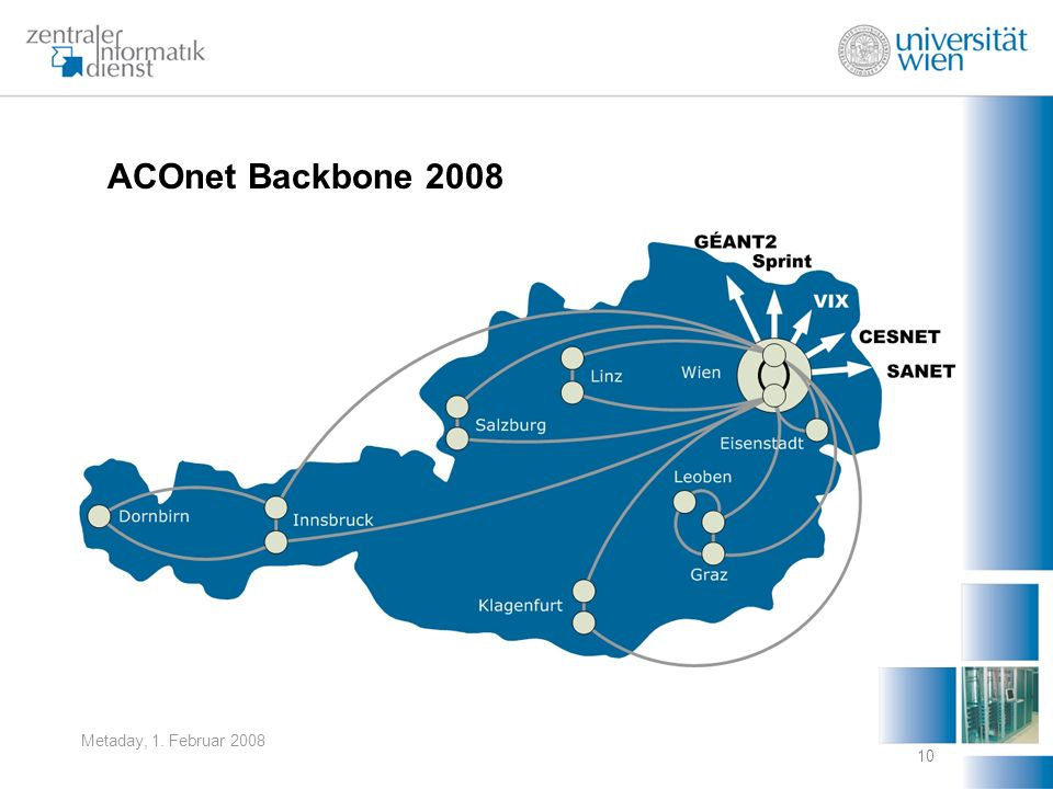 ACOnet Backbone 2008 Metaday, 1. Februar 2008