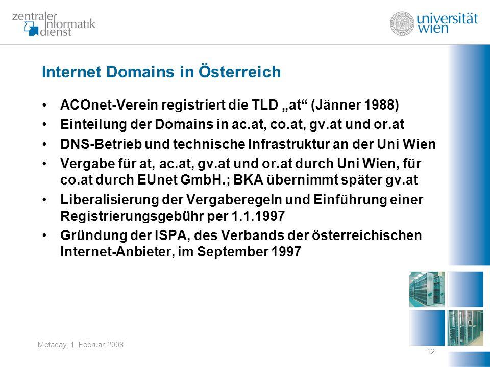Internet Domains in Österreich