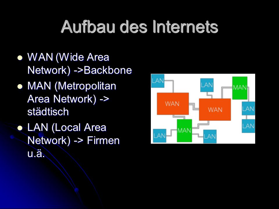 Aufbau des Internets WAN (Wide Area Network) ->Backbone