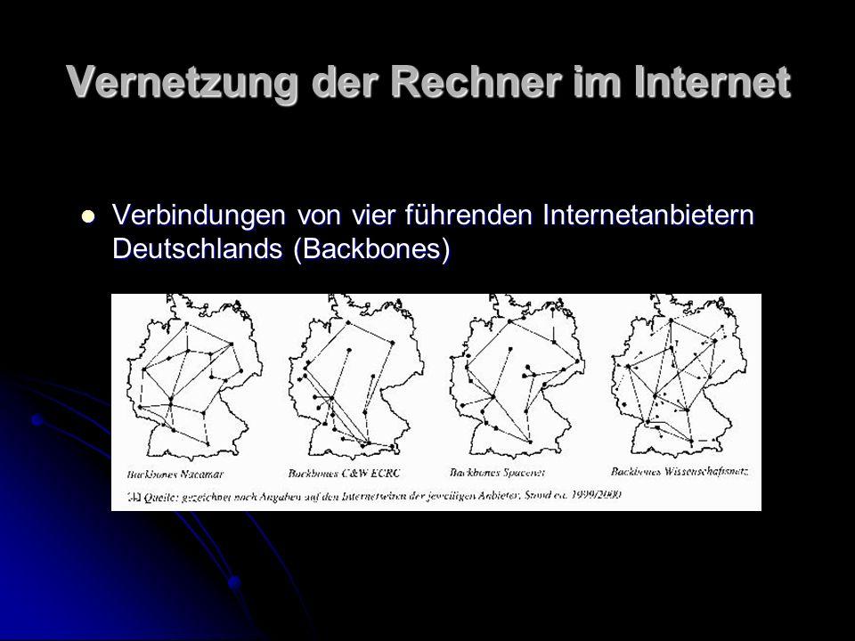 Vernetzung der Rechner im Internet