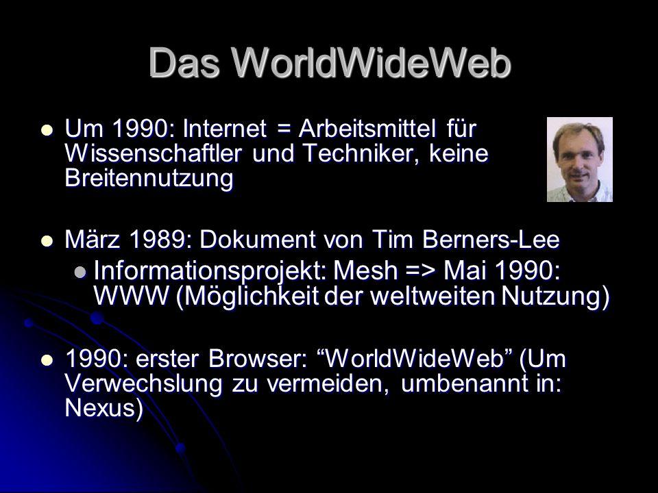 Das WorldWideWeb Um 1990: Internet = Arbeitsmittel für Wissenschaftler und Techniker, keine Breitennutzung.