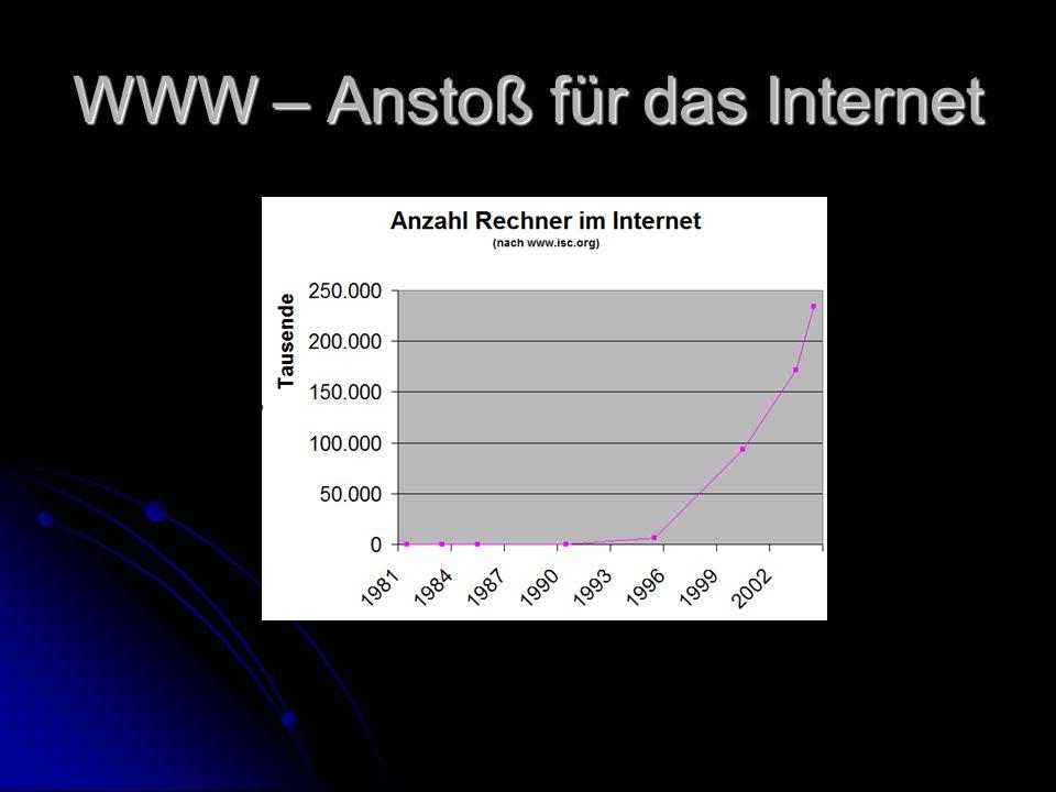 WWW – Anstoß für das Internet