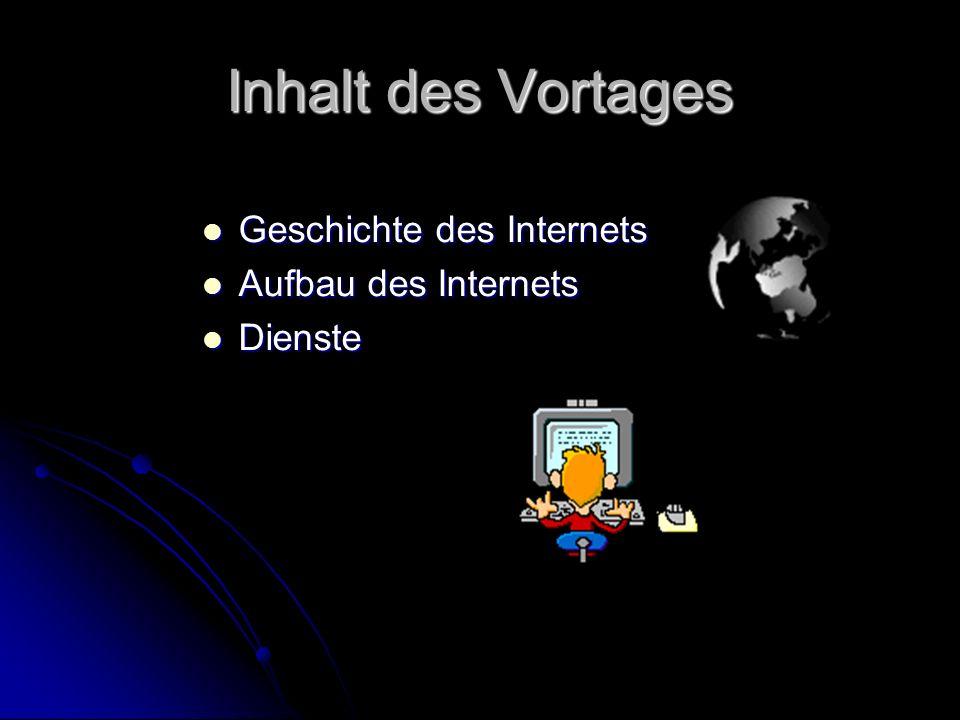 Inhalt des Vortages Geschichte des Internets Aufbau des Internets