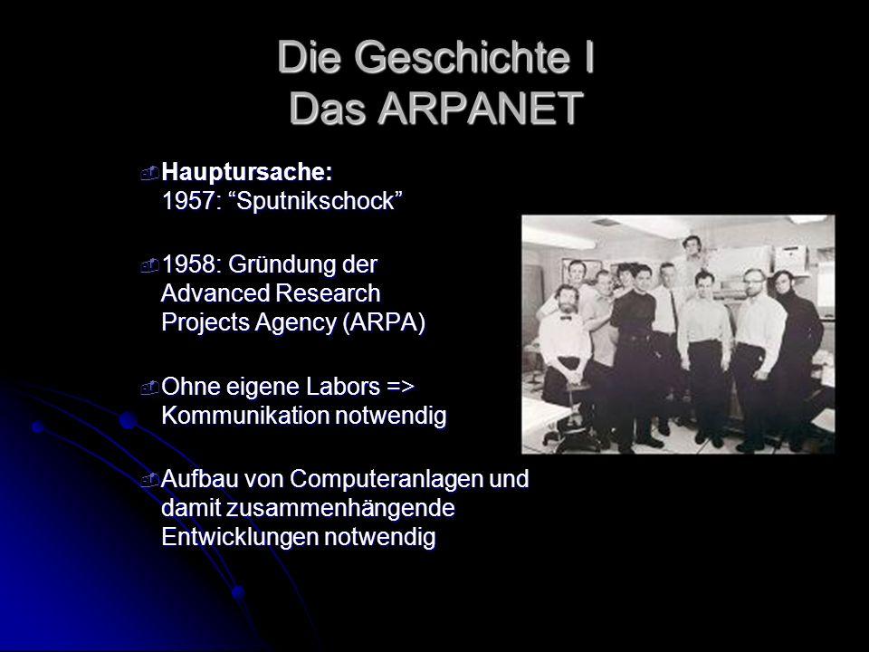 Die Geschichte I Das ARPANET