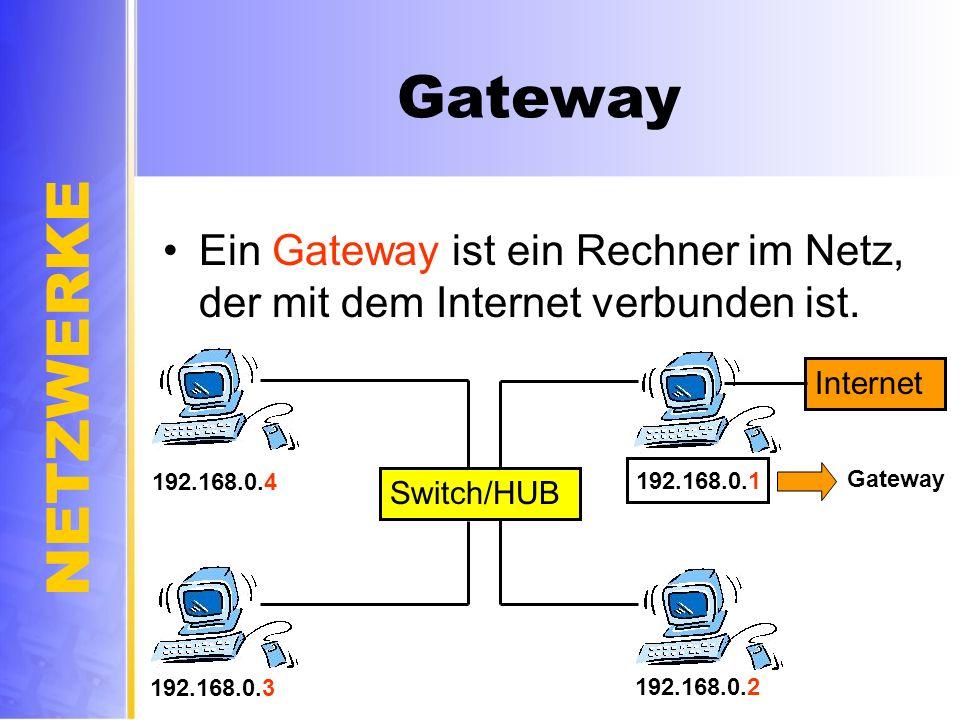 Gateway Ein Gateway ist ein Rechner im Netz, der mit dem Internet verbunden ist. Switch/HUB. Internet.