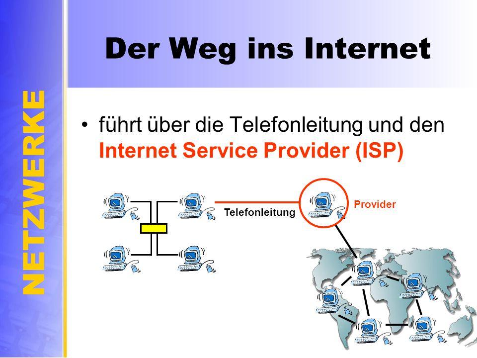 Der Weg ins Internet führt über die Telefonleitung und den Internet Service Provider (ISP) Provider.
