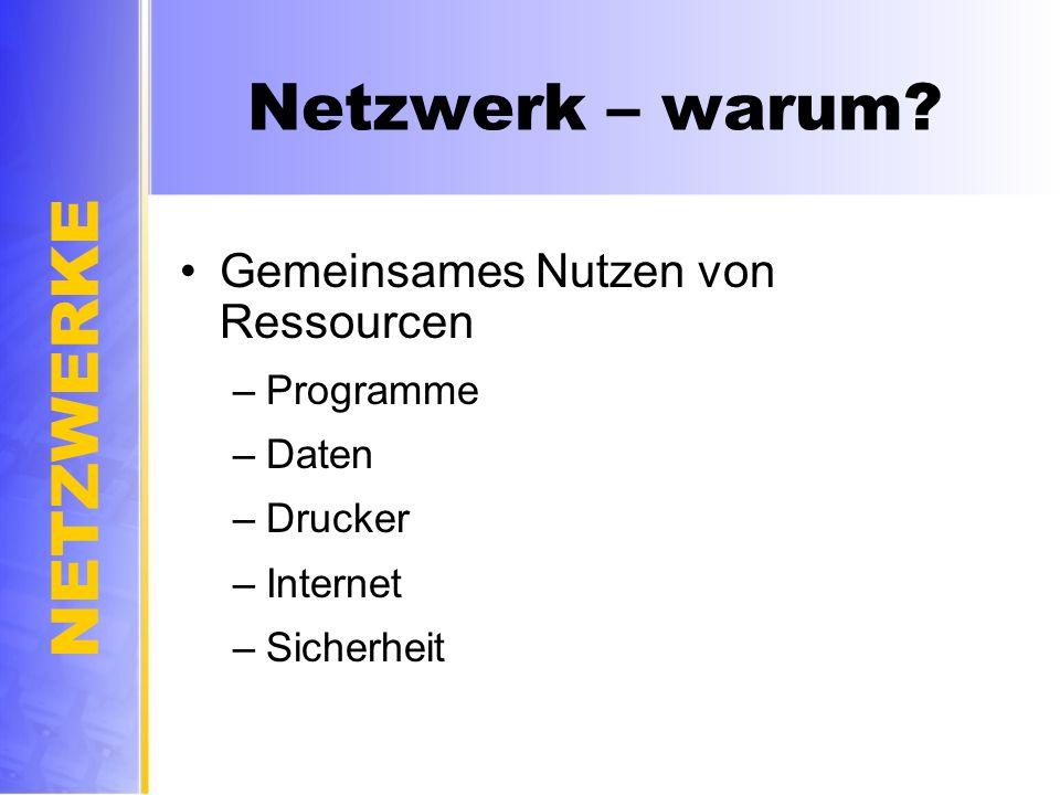 Netzwerk – warum Gemeinsames Nutzen von Ressourcen Programme Daten