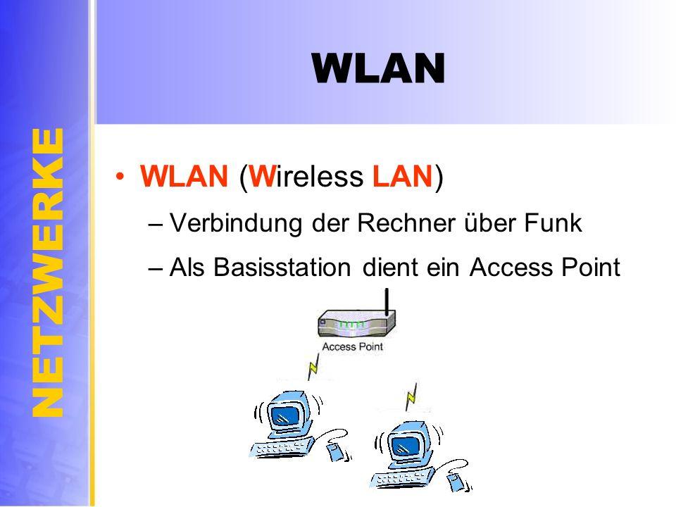 WLAN WLAN (Wireless LAN) Verbindung der Rechner über Funk