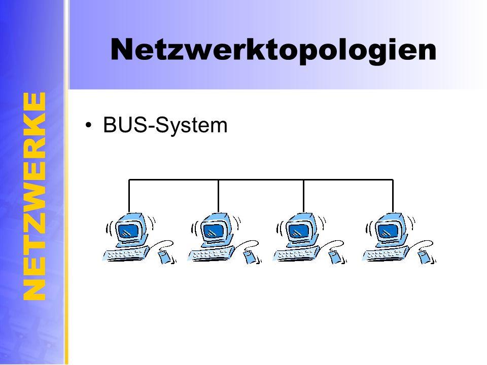 Netzwerktopologien BUS-System