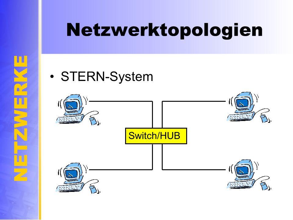 Netzwerktopologien STERN-System Switch/HUB