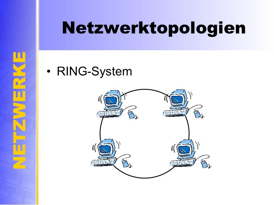 Netzwerktopologien RING-System