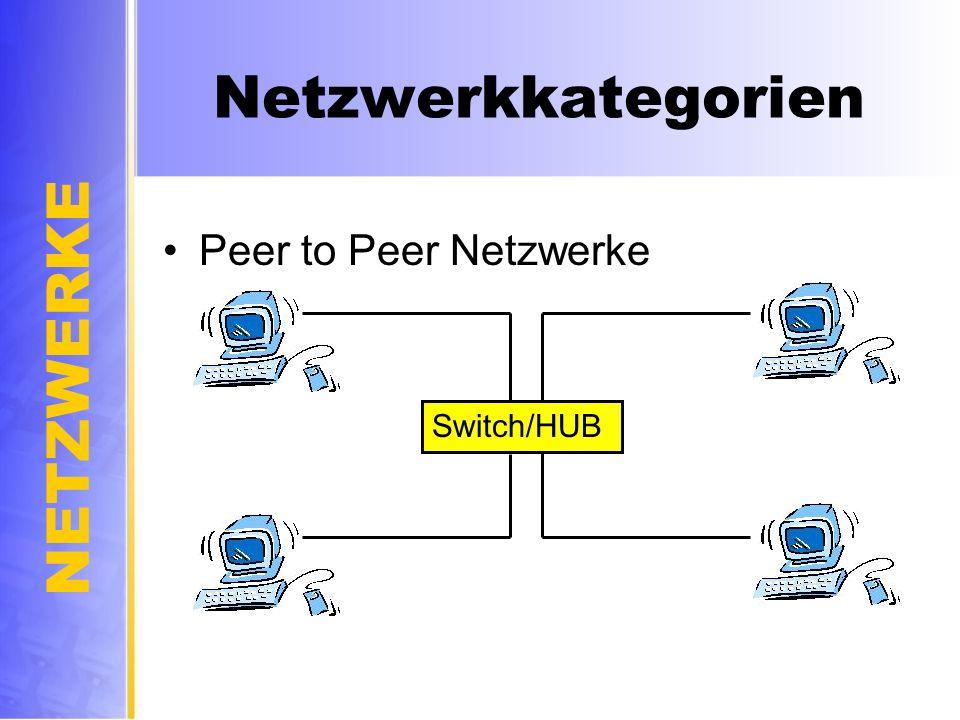 Netzwerkkategorien Peer to Peer Netzwerke Switch/HUB