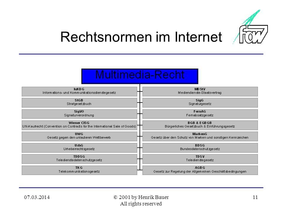 Rechtsnormen im Internet