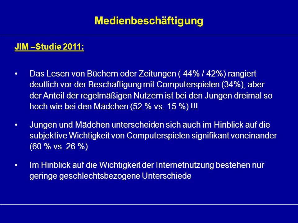 Medienbeschäftigung JIM –Studie 2011:
