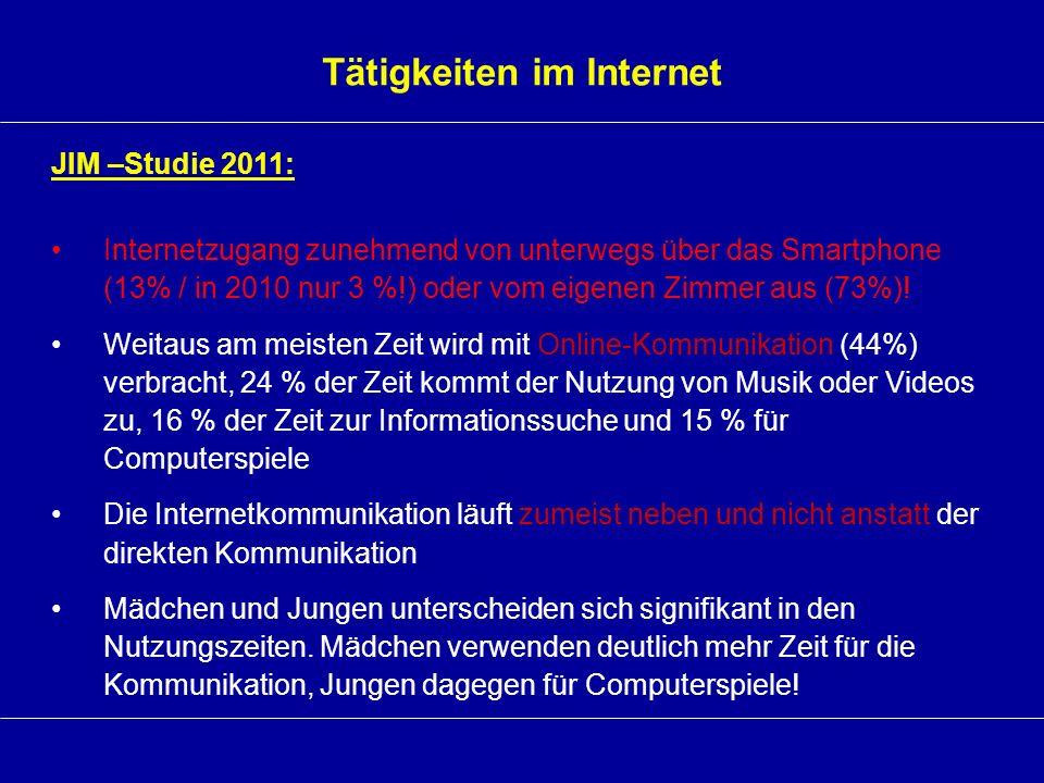 Tätigkeiten im Internet