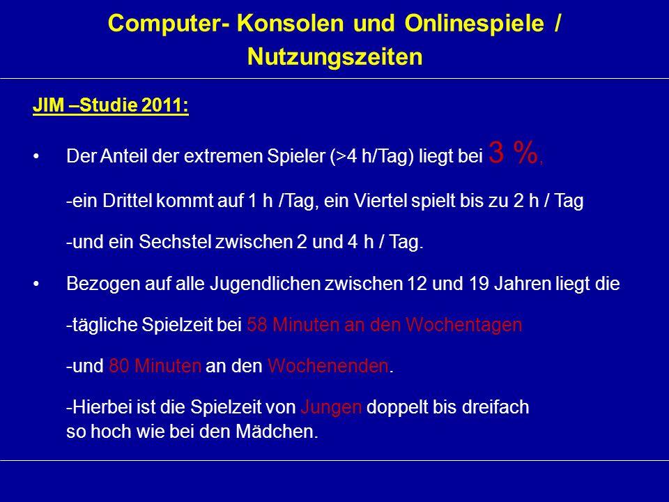 Computer- Konsolen und Onlinespiele / Nutzungszeiten