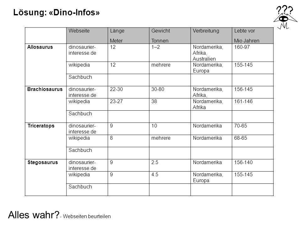 Lösung: «Dino-Infos» Webseite Länge Meter Gewicht Tonnen Verbreitung