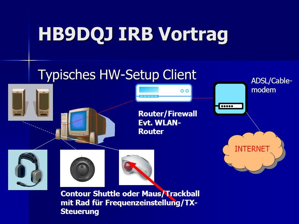 HB9DQJ IRB Vortrag Typisches HW-Setup Client ADSL/Cable-modem