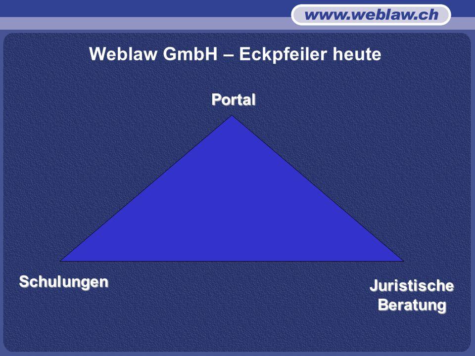 Weblaw GmbH – Eckpfeiler heute