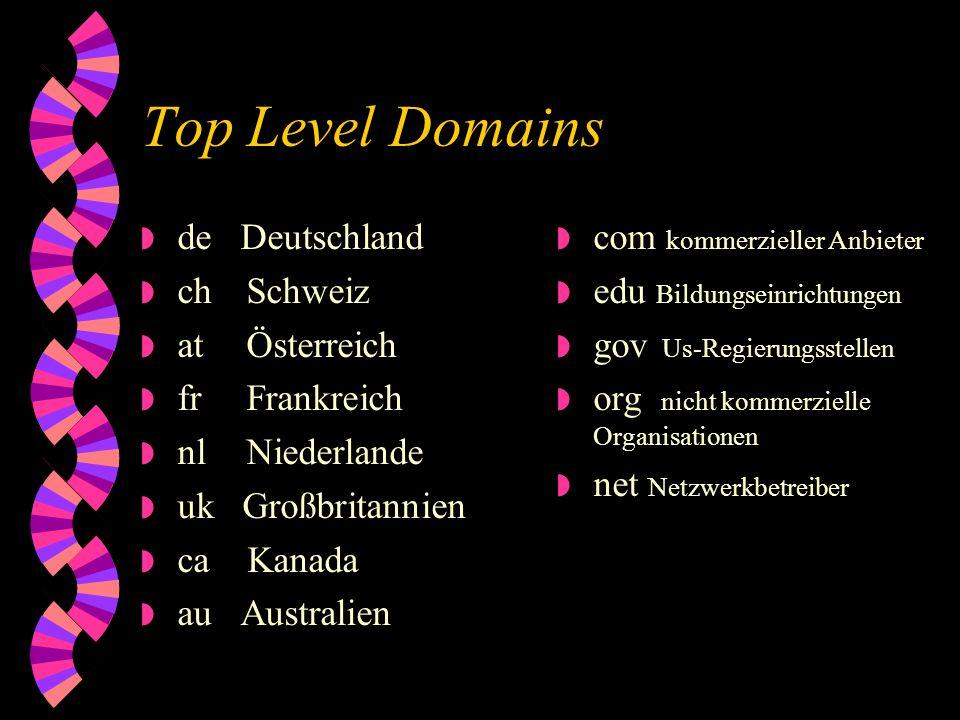 Top Level Domains de Deutschland ch Schweiz at Österreich