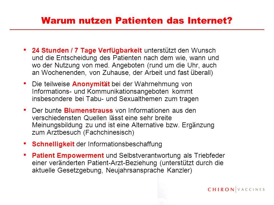 Warum nutzen Patienten das Internet
