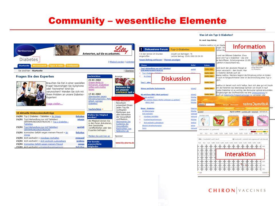 Community – wesentliche Elemente