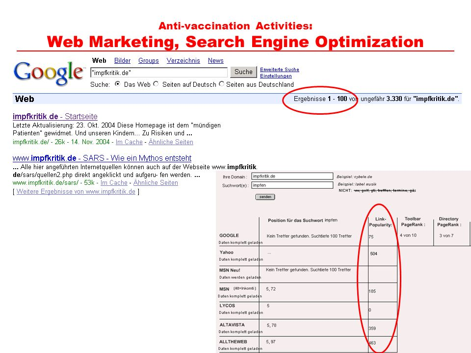 Anti-vaccination Activities: Web Marketing, Search Engine Optimization