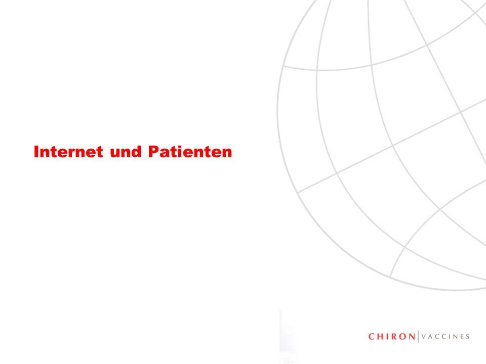 Internet und Patienten