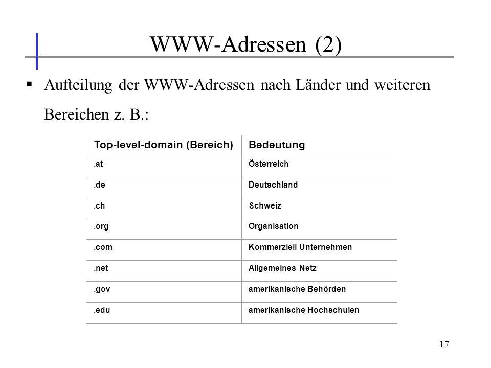 WWW-Adressen (2) Aufteilung der WWW-Adressen nach Länder und weiteren Bereichen z. B.: Top-level-domain (Bereich)