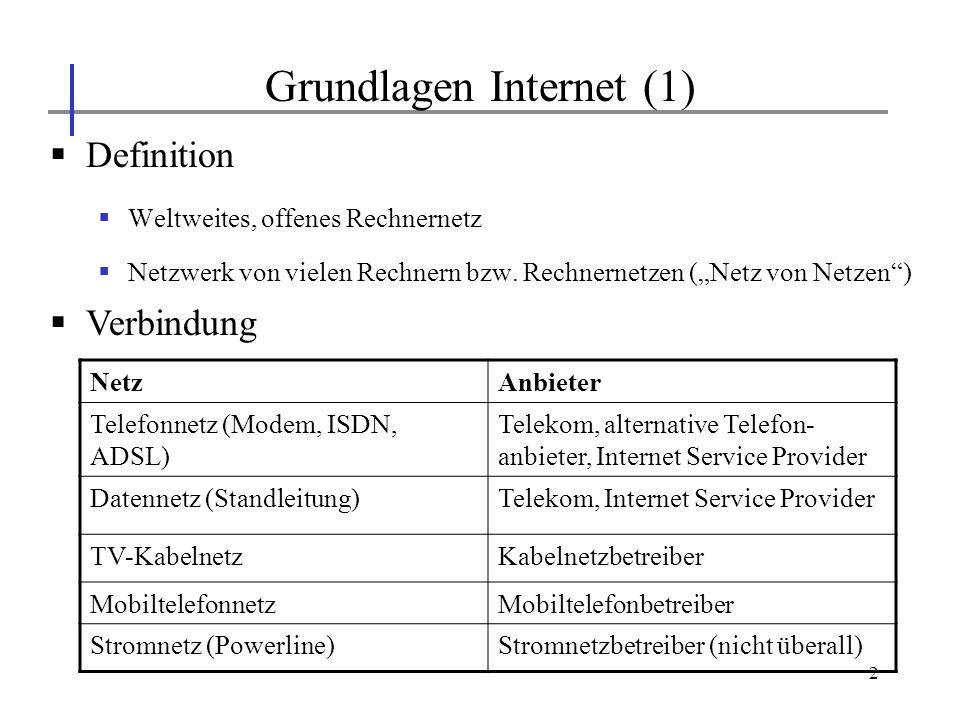 Grundlagen Internet (1)