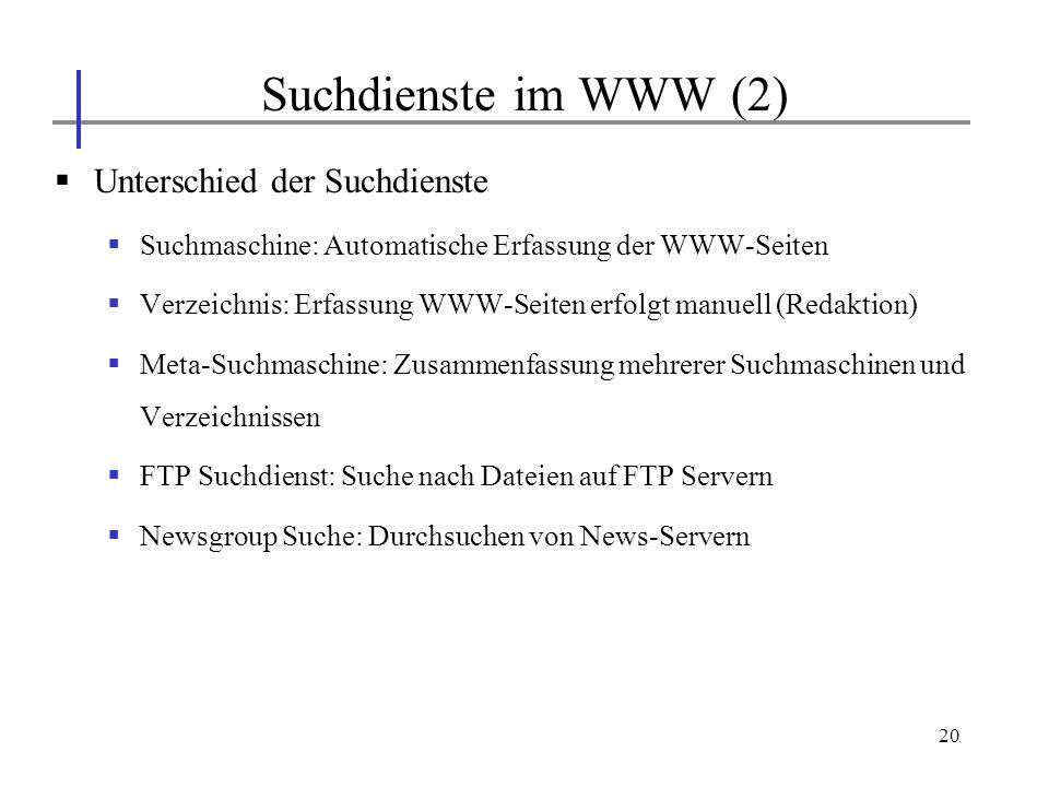 Suchdienste im WWW (2) Unterschied der Suchdienste