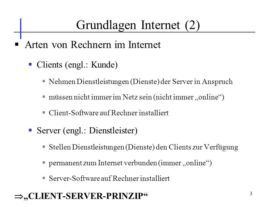 Grundlagen Internet (2)