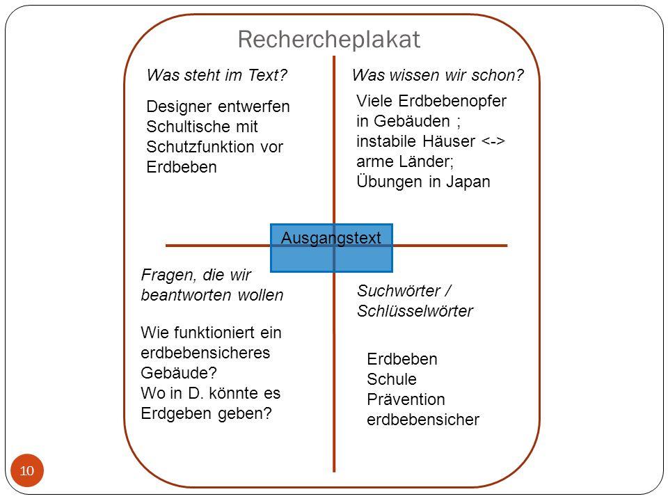 Rechercheplakat Was steht im Text Was wissen wir schon