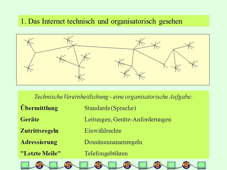 Technische Vereinheitlichung - eine organisatorische Aufgabe: