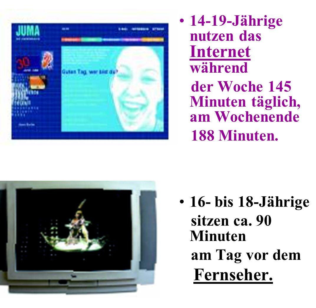 14-19-Jährige nutzen das Internet während
