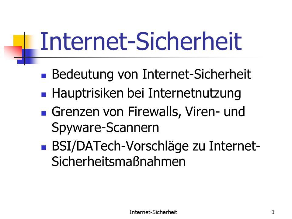 Internet-Sicherheit Bedeutung von Internet-Sicherheit