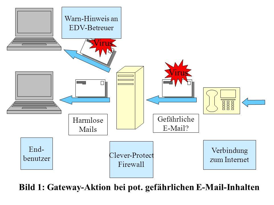 Bild 1: Gateway-Aktion bei pot. gefährlichen E-Mail-Inhalten