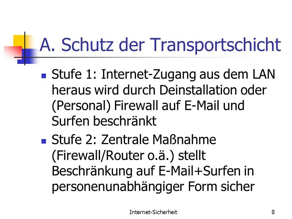 A. Schutz der Transportschicht