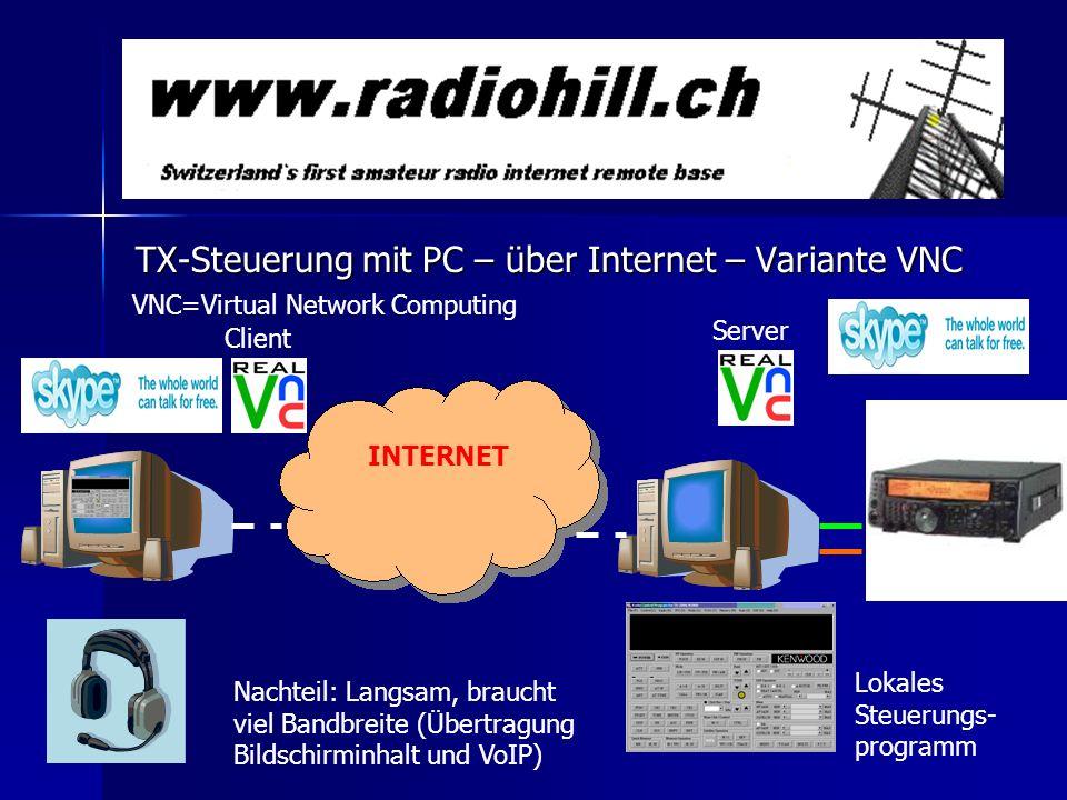TX-Steuerung mit PC – über Internet – Variante VNC