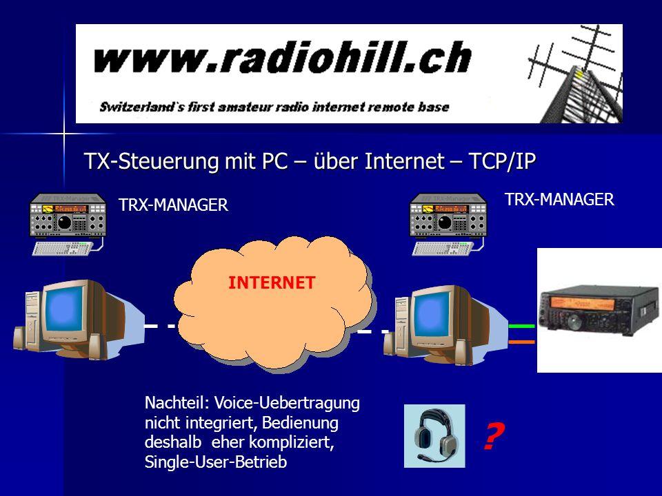 TX-Steuerung mit PC – über Internet – TCP/IP TRX-MANAGER TRX-MANAGER