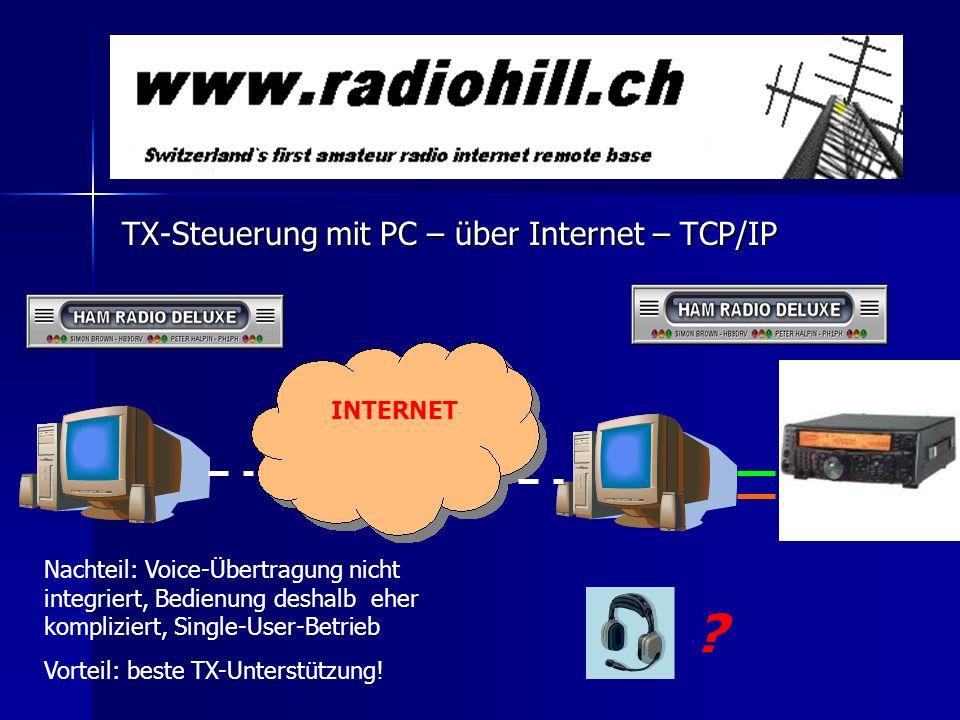 TX-Steuerung mit PC – über Internet – TCP/IP INTERNET