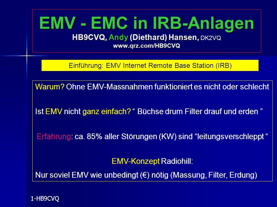 EMV - EMC in IRB-Anlagen HB9CVQ, Andy (Diethard) Hansen, DK2VQ www.qrz.com/HB9CVQ