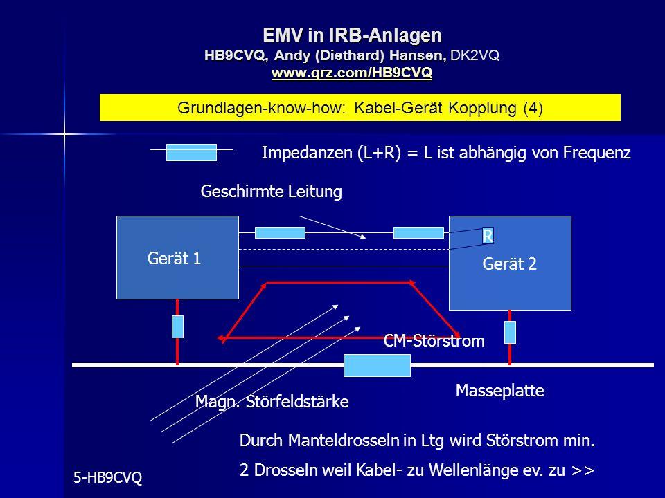 Grundlagen-know-how: Kabel-Gerät Kopplung (4)
