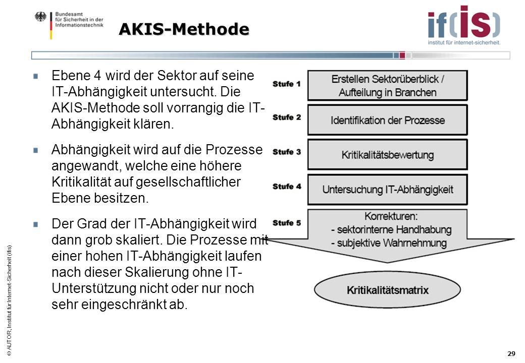AKIS-Methode Ebene 4 wird der Sektor auf seine IT-Abhängigkeit untersucht. Die AKIS-Methode soll vorrangig die IT-Abhängigkeit klären.