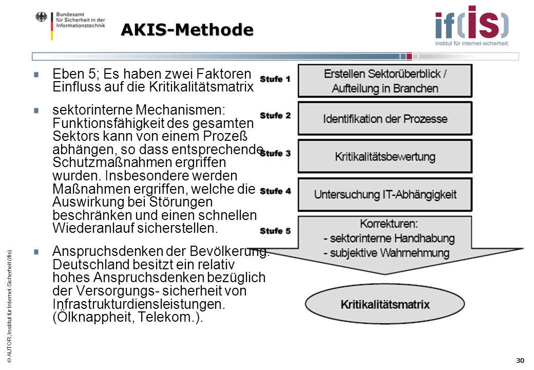 AKIS-Methode Eben 5; Es haben zwei Faktoren Einfluss auf die Kritikalitätsmatrix.
