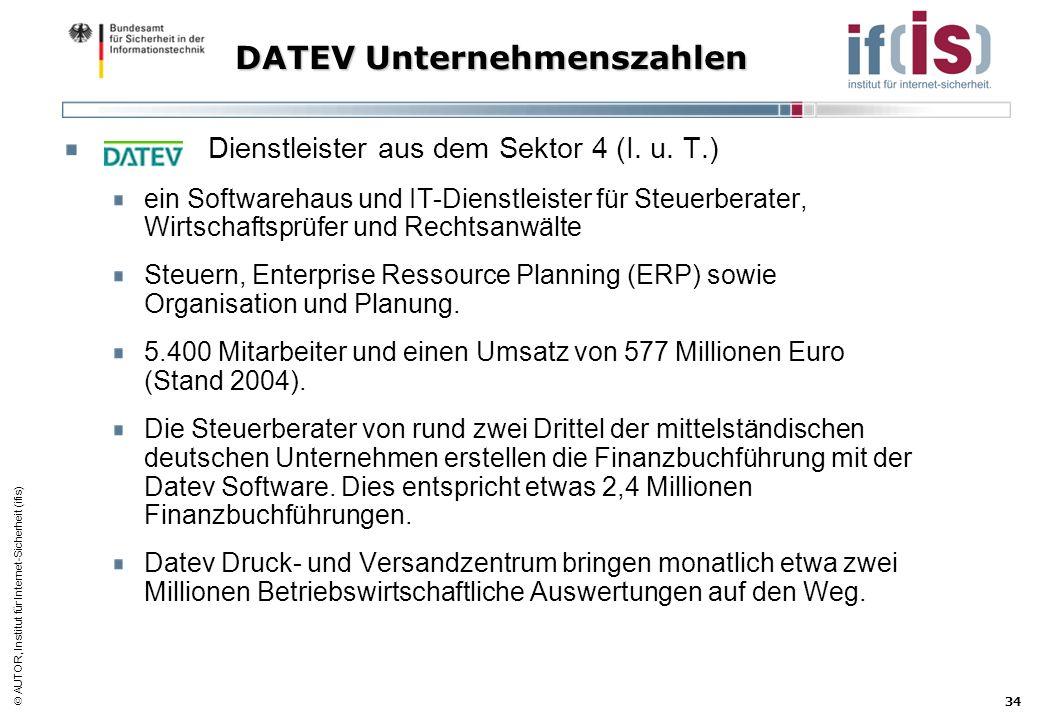DATEV Unternehmenszahlen