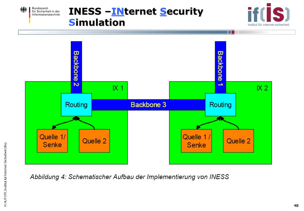 INESS –INternet Security Simulation
