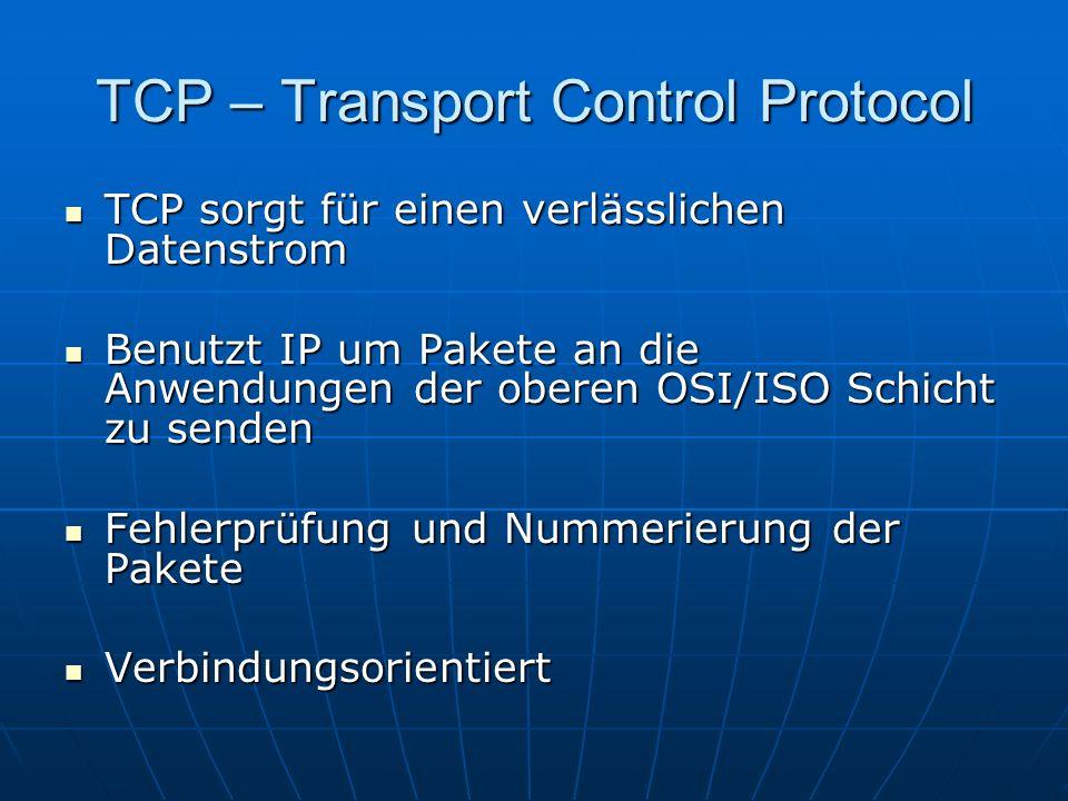 TCP – Transport Control Protocol