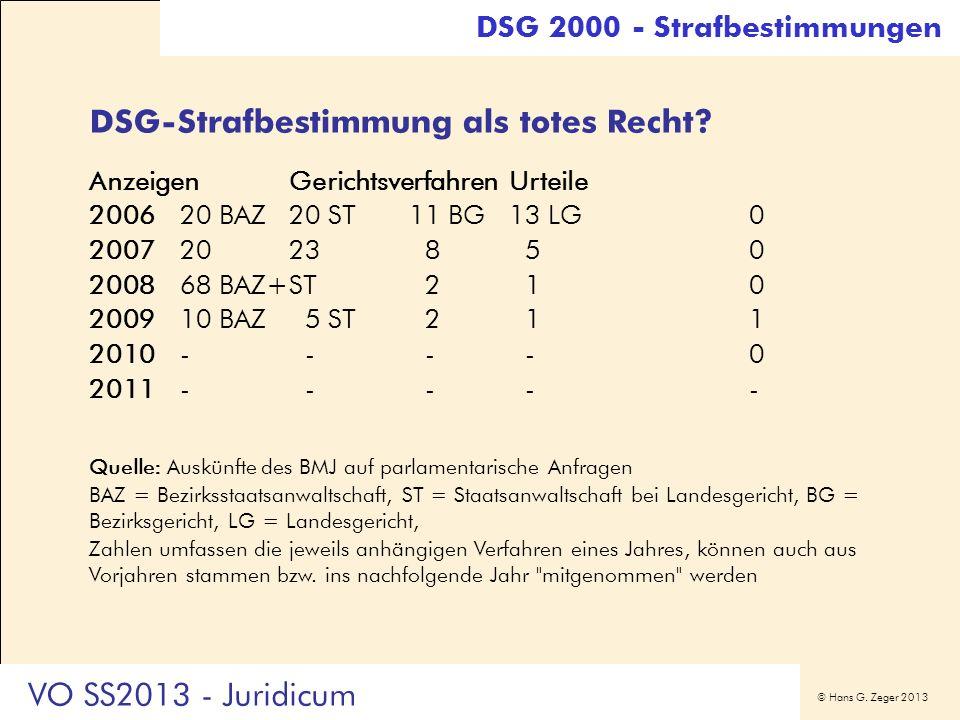 DSG-Strafbestimmung als totes Recht