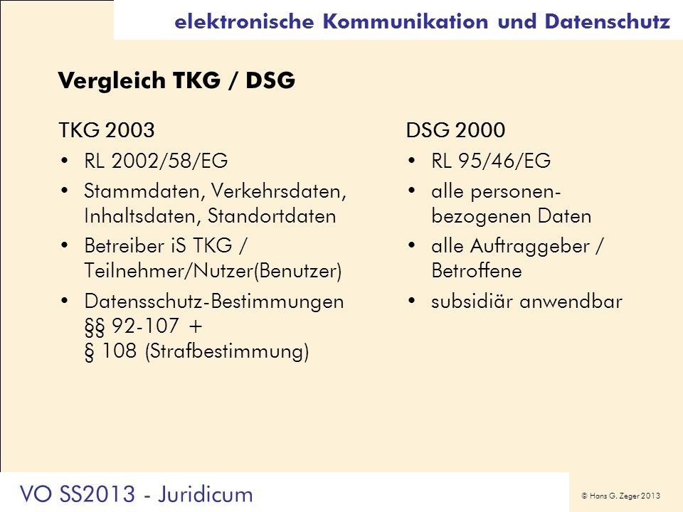 Vergleich TKG / DSG VO SS2013 - Juridicum